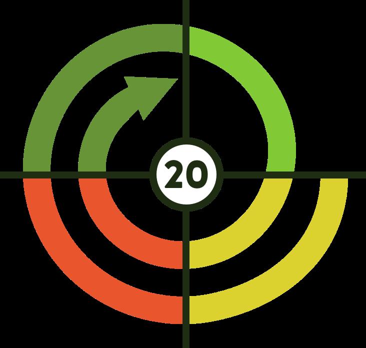 Core Tactical 20