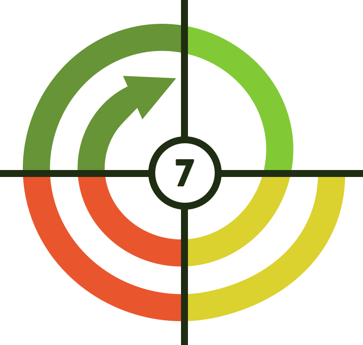 Core Tactical 7